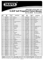 Parts List for Draper EXPERT 4HP 400MM SELF-PROPELLED PETROL MOWER 08400 LMP400