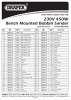 Parts List for Woodturning - A Fresh Approach