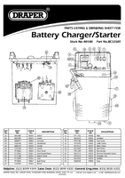 Parts List for Draper 230v Battery Charger / Starter With Trolley 40180 Bcs350t