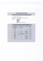 Material Safety Data Sheet for Draper 3W LED Rechargeable Spot Lamp 51329 (RLEDL3WB)