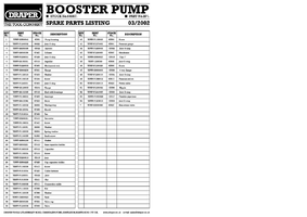 Parts List for Draper 55l/min (Max) 800w 230v Booster Pump 64987 Bp1